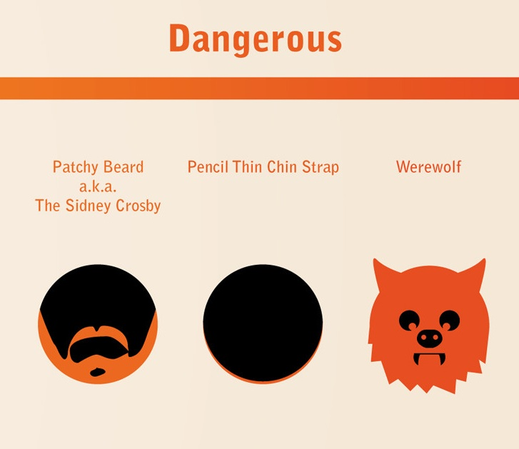 Dangerous beards